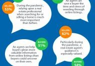 A Real Estate Pro Is More Helpful Now than Ever | MyKCM